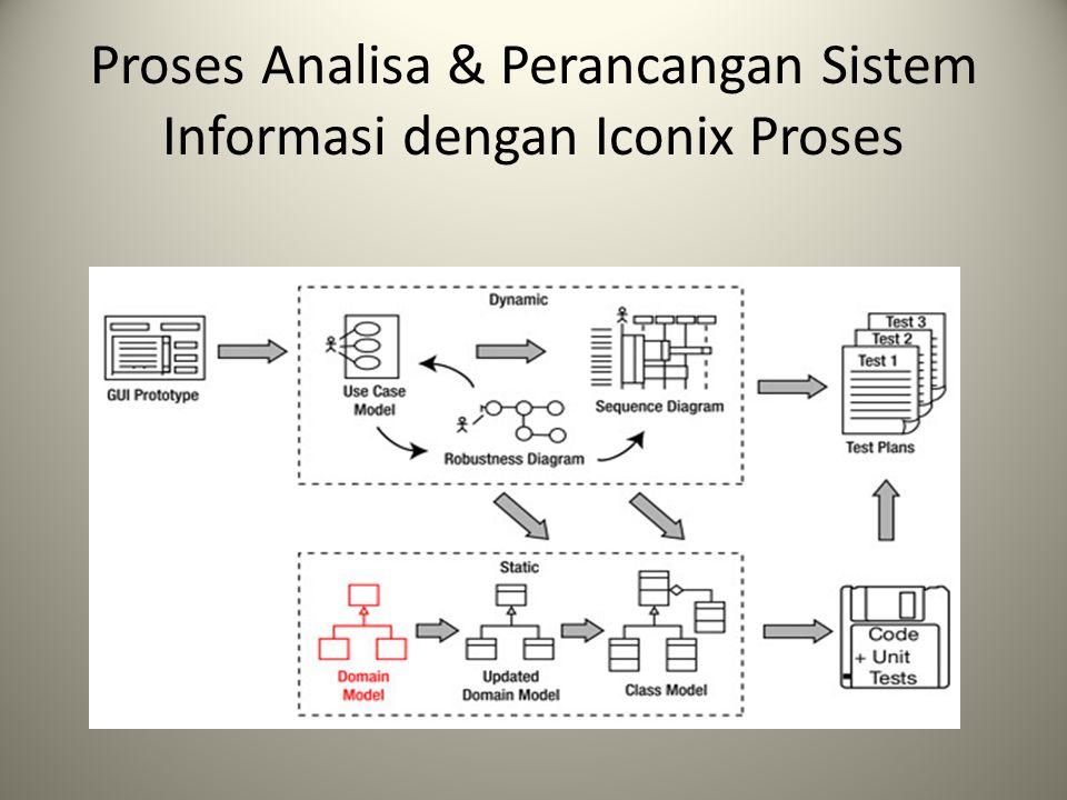 Proses Analisa & Perancangan Sistem Informasi dengan Iconix Proses