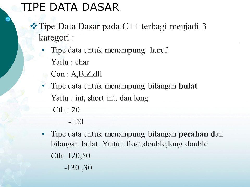 TIPE DATA DASAR Tipe Data Dasar pada C++ terbagi menjadi 3 kategori :