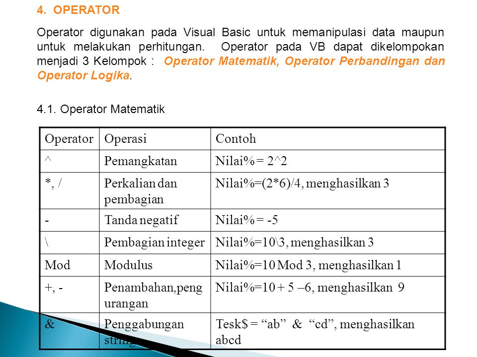 Perkalian dan pembagian Nilai%=(2*6)/4, menghasilkan 3 - Tanda negatif