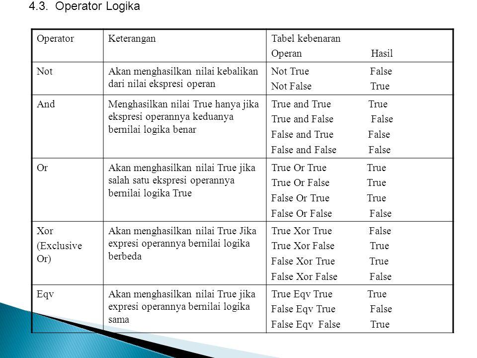 4.3. Operator Logika Operator Keterangan Tabel kebenaran Operan Hasil