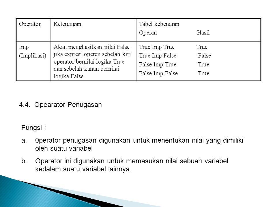 4.4. Opearator Penugasan Fungsi :