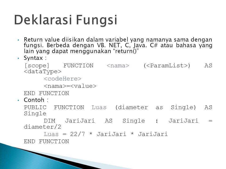 Deklarasi Fungsi <codeHere> <nama>=<value>
