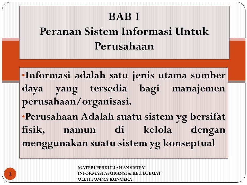 BAB 1 Peranan Sistem Informasi Untuk Perusahaan