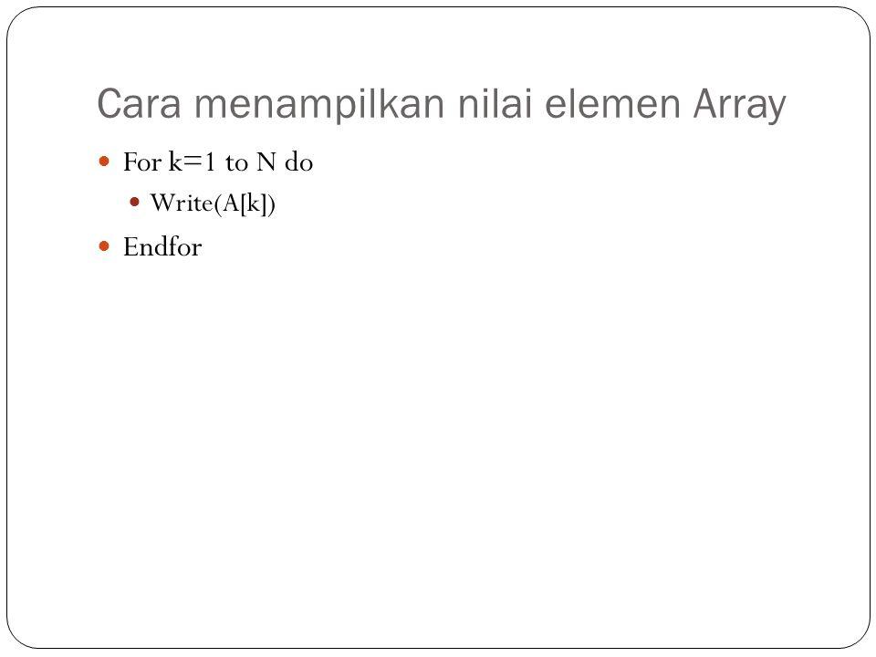 Cara menampilkan nilai elemen Array