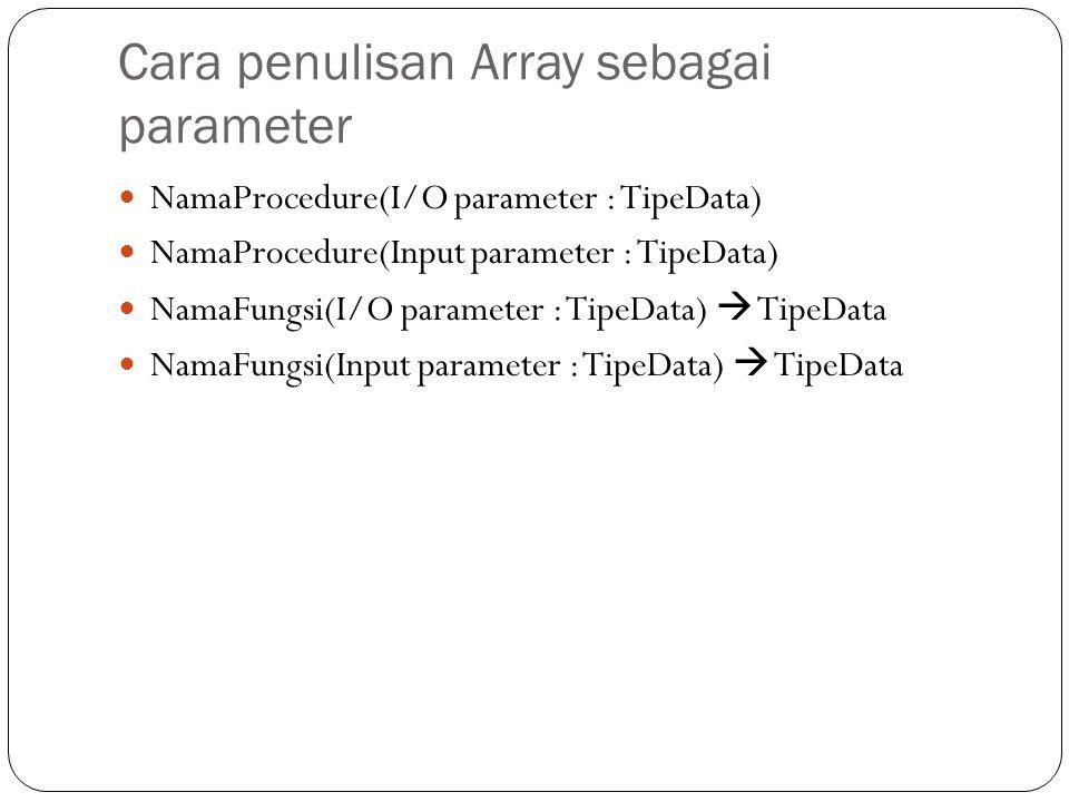 Cara penulisan Array sebagai parameter