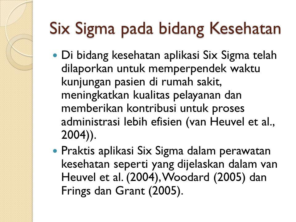 Six Sigma pada bidang Kesehatan
