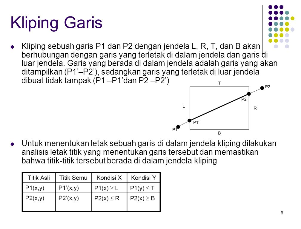 Kliping Garis