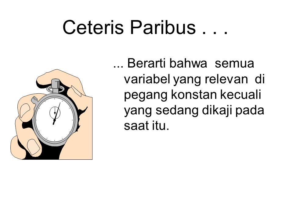 Ceteris Paribus . . . ... Berarti bahwa semua variabel yang relevan di pegang konstan kecuali yang sedang dikaji pada saat itu.