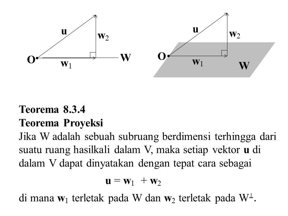 u W. w1. w2. O. u. W. w1. w2. O. Teorema 8.3.4. Teorema Proyeksi.