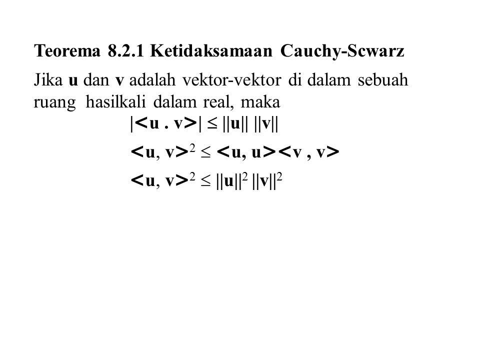 Teorema 8.2.1 Ketidaksamaan Cauchy-Scwarz