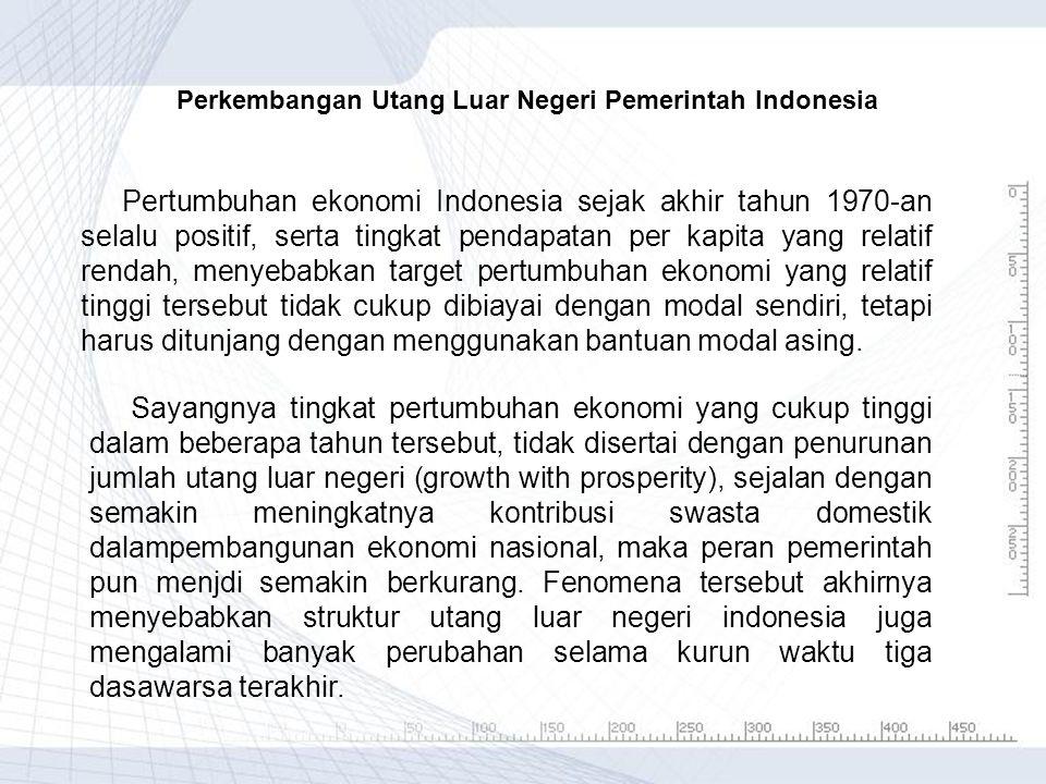 Perkembangan Utang Luar Negeri Pemerintah Indonesia