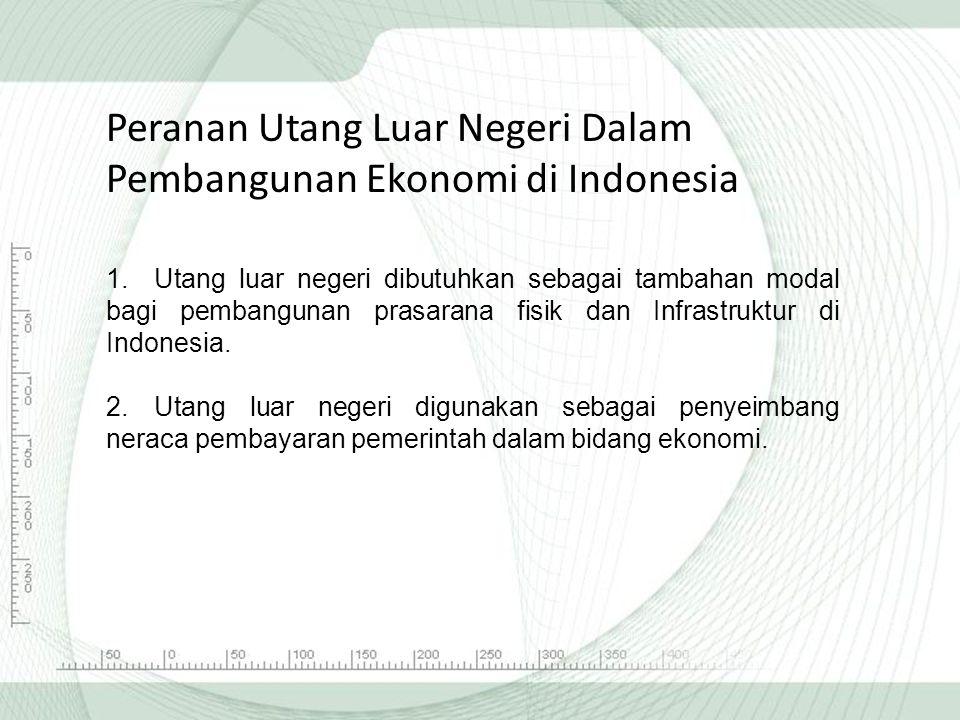 Peranan Utang Luar Negeri Dalam Pembangunan Ekonomi di Indonesia