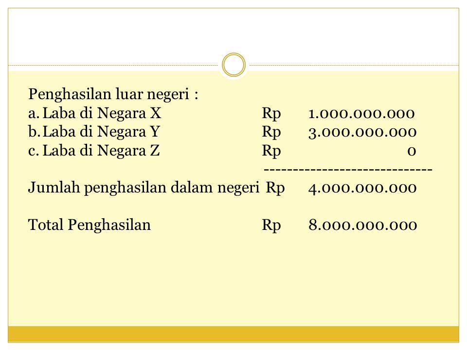 Penghasilan luar negeri : a. Laba di Negara X Rp 1. 000. 000. 000 b