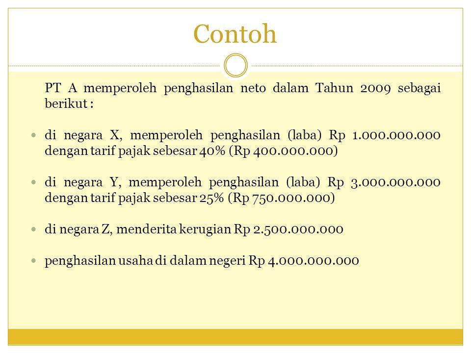 Contoh PT A memperoleh penghasilan neto dalam Tahun 2009 sebagai berikut :