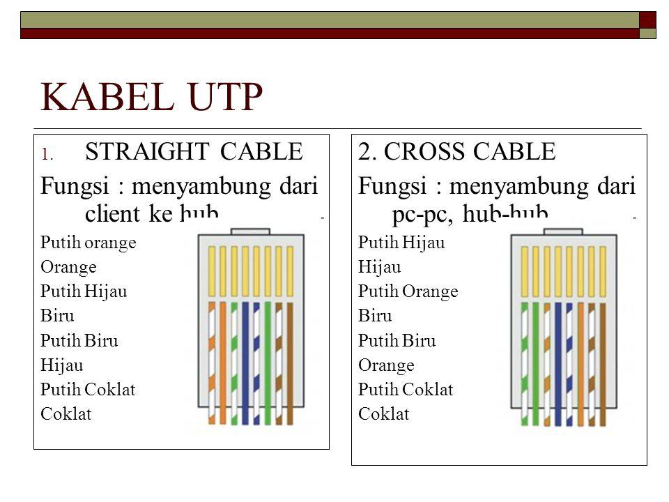 KABEL UTP STRAIGHT CABLE Fungsi : menyambung dari client ke hub