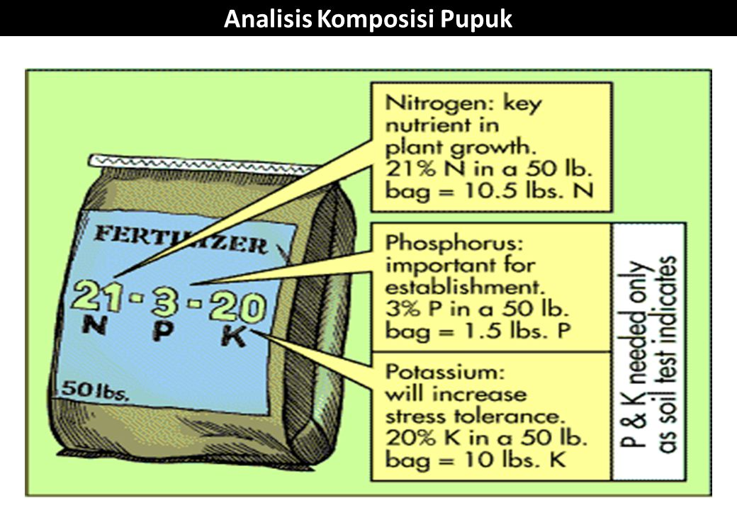 Analisis Komposisi Pupuk