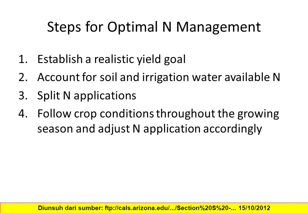 Steps for Optimal N Management