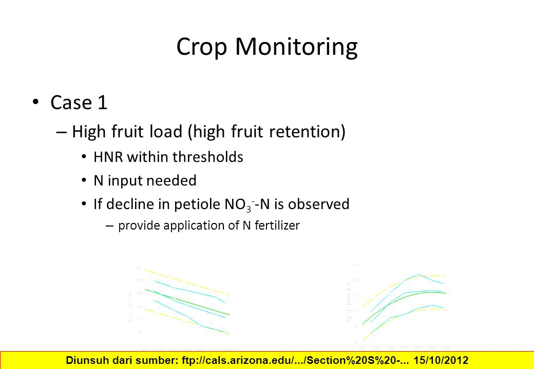 Crop Monitoring Case 1 High fruit load (high fruit retention)