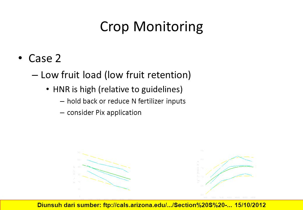 Crop Monitoring Case 2 Low fruit load (low fruit retention)