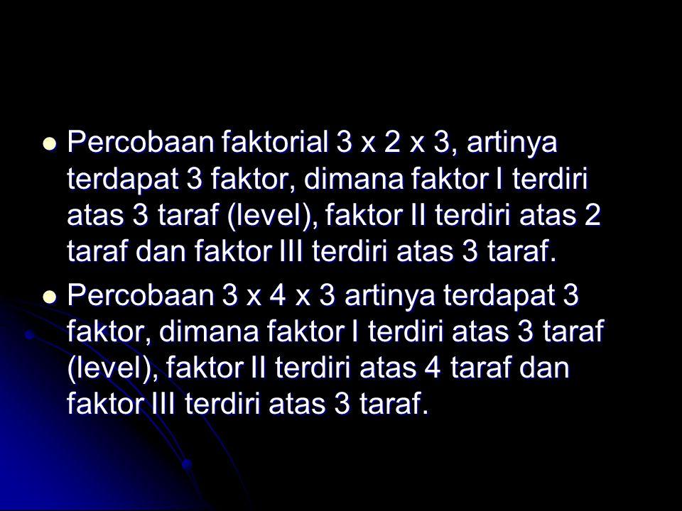 Percobaan faktorial 3 x 2 x 3, artinya terdapat 3 faktor, dimana faktor I terdiri atas 3 taraf (level), faktor II terdiri atas 2 taraf dan faktor III terdiri atas 3 taraf.