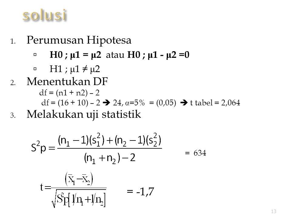 solusi Perumusan Hipotesa Menentukan DF Melakukan uji statistik = -1,7