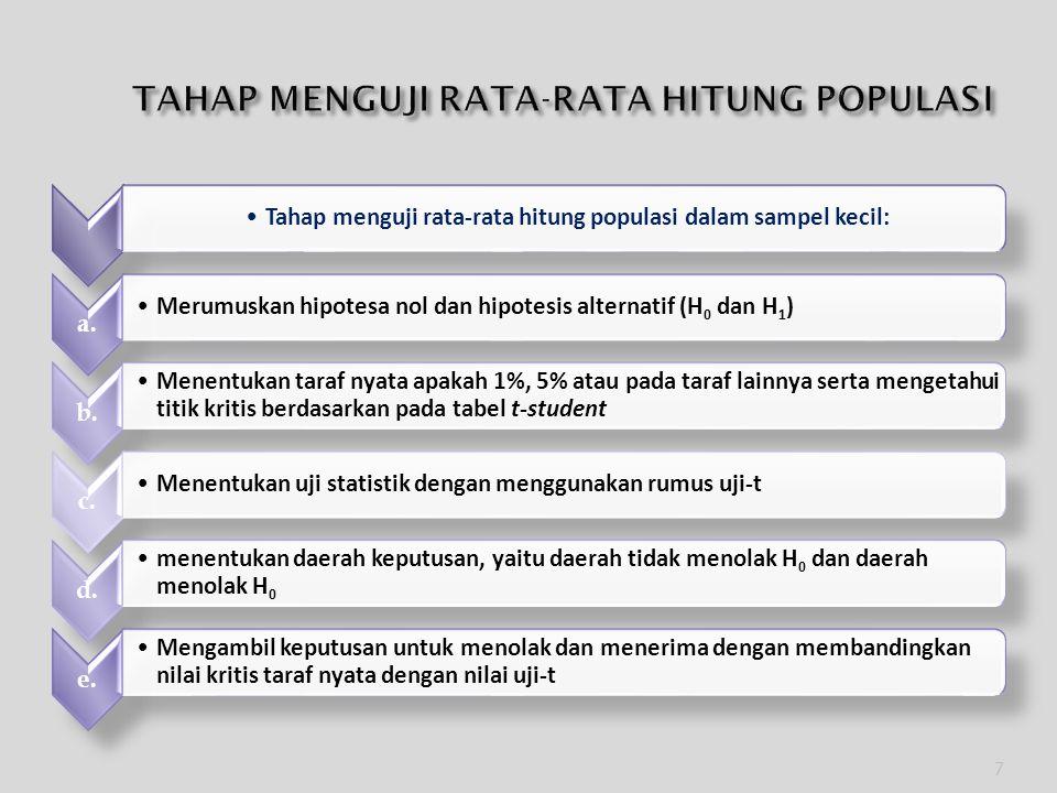 TAHAP MENGUJI RATA-RATA HITUNG POPULASI