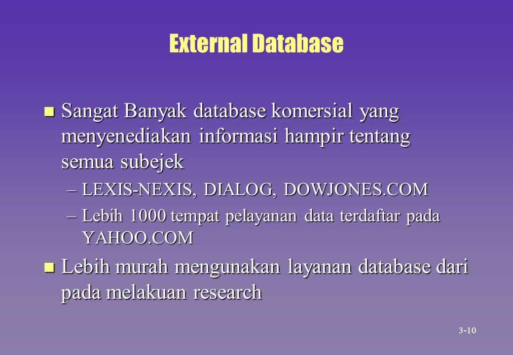 External Database Sangat Banyak database komersial yang menyenediakan informasi hampir tentang semua subejek.