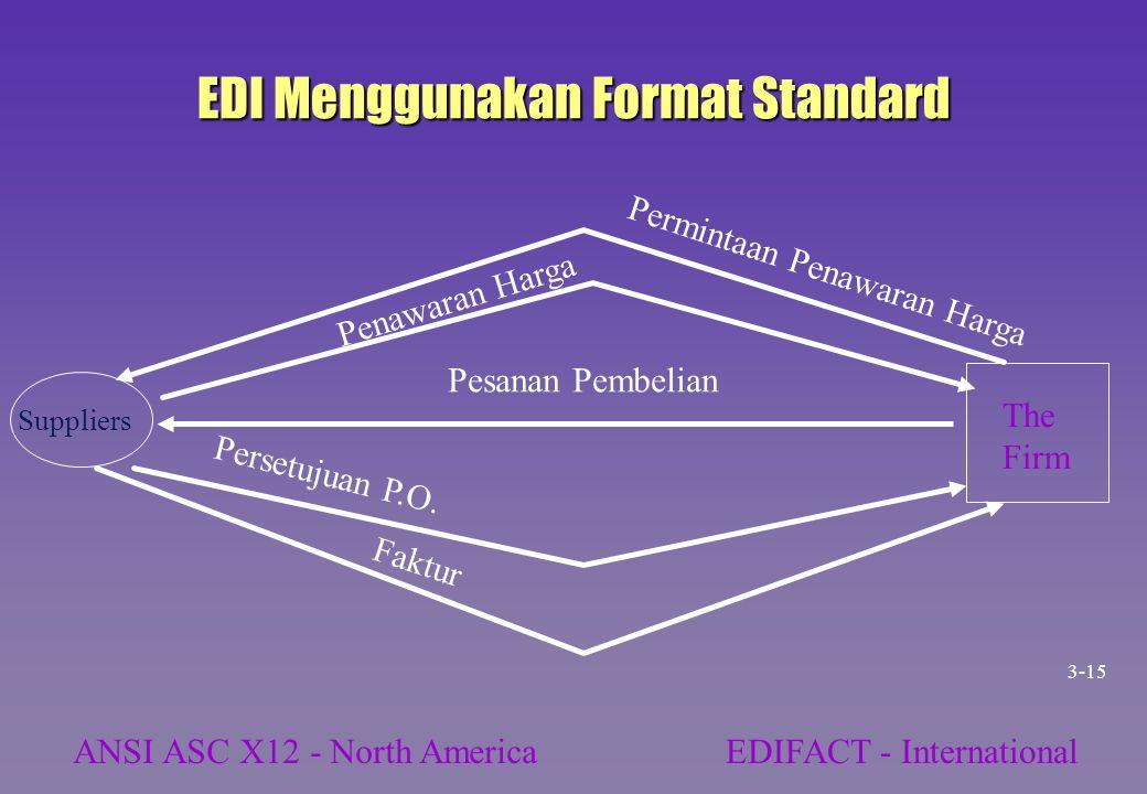 EDI Menggunakan Format Standard