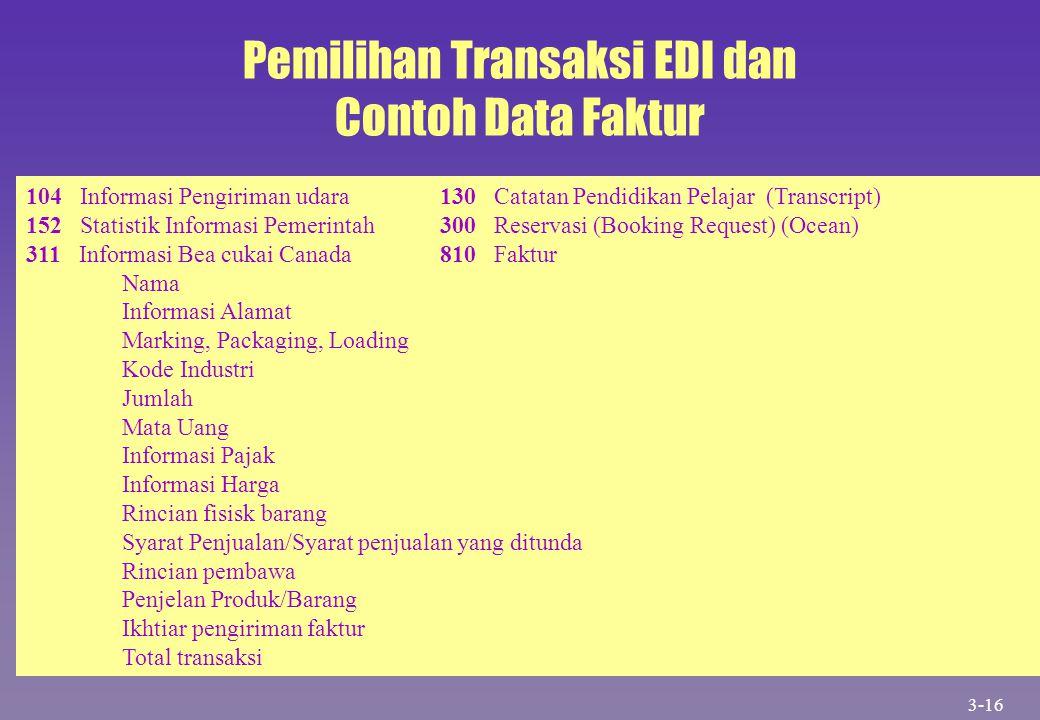 Pemilihan Transaksi EDI dan Contoh Data Faktur