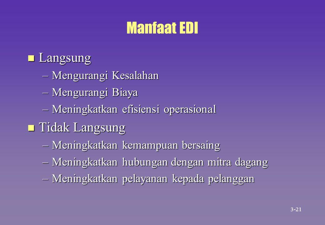 Manfaat EDI Langsung Tidak Langsung Mengurangi Kesalahan