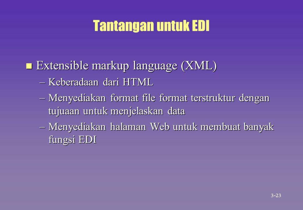Tantangan untuk EDI Extensible markup language (XML)