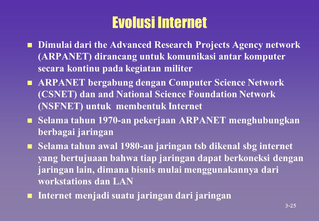 Evolusi Internet