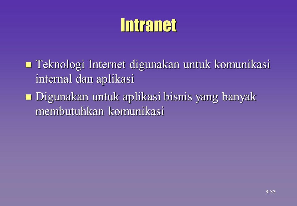 Intranet Teknologi Internet digunakan untuk komunikasi internal dan aplikasi. Digunakan untuk aplikasi bisnis yang banyak membutuhkan komunikasi.