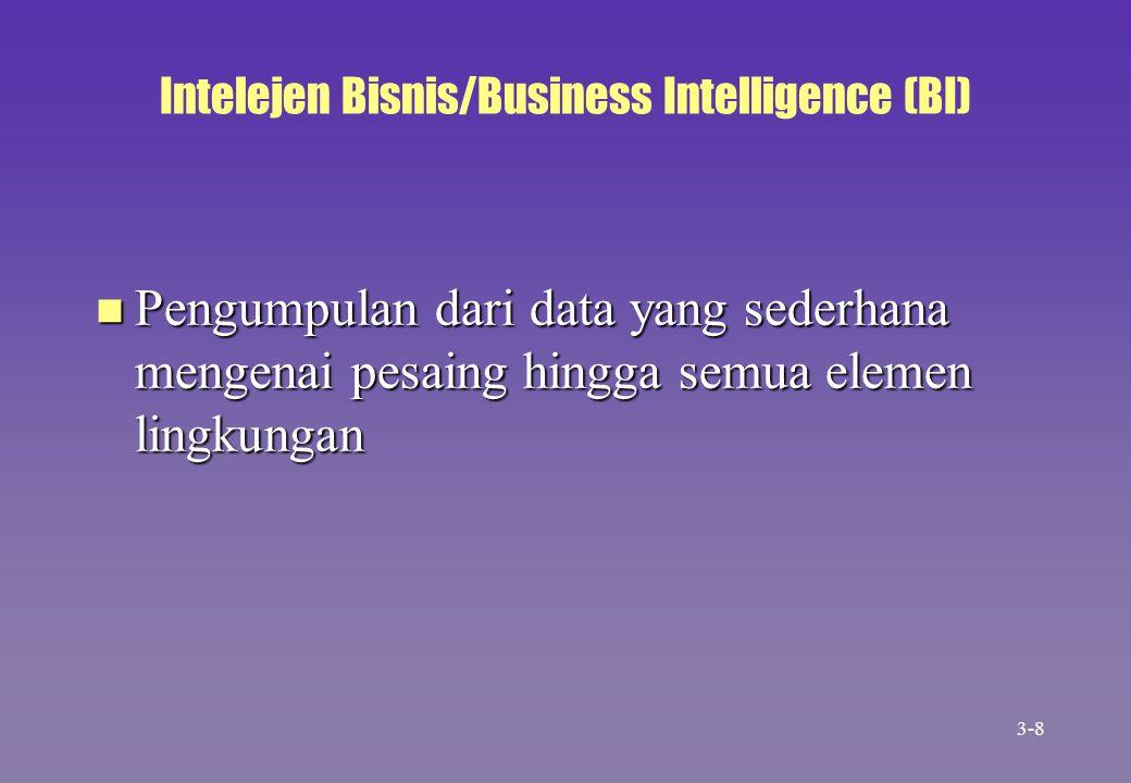 Intelejen Bisnis/Business Intelligence (BI)