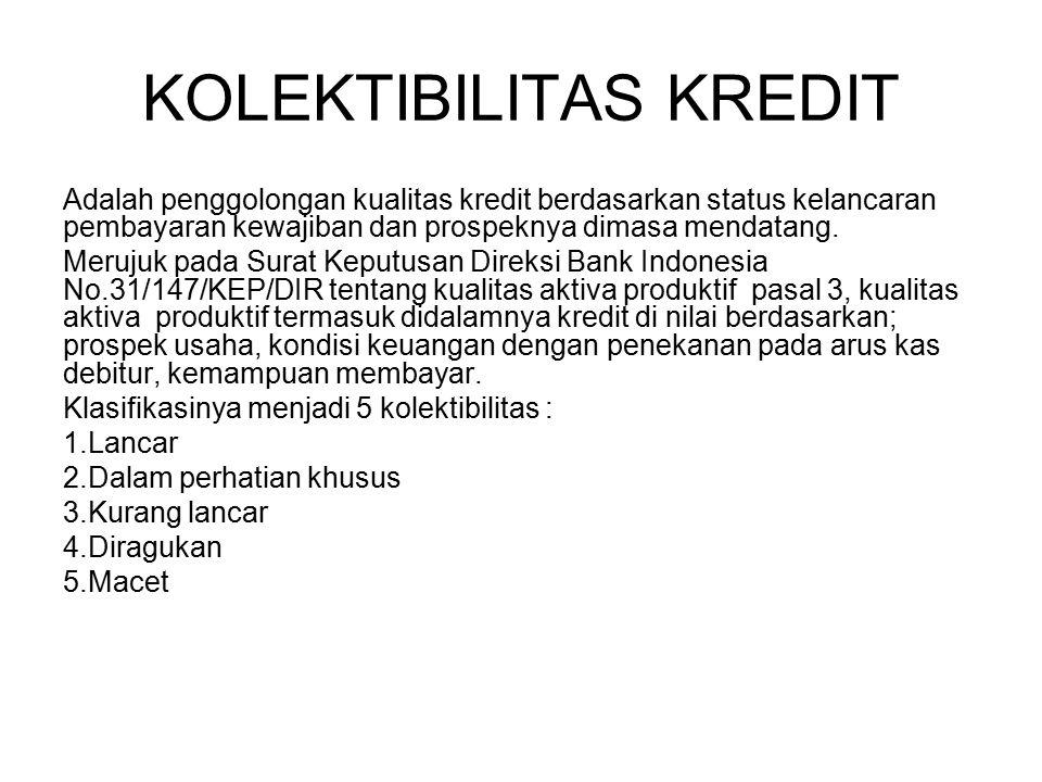 KOLEKTIBILITAS KREDIT