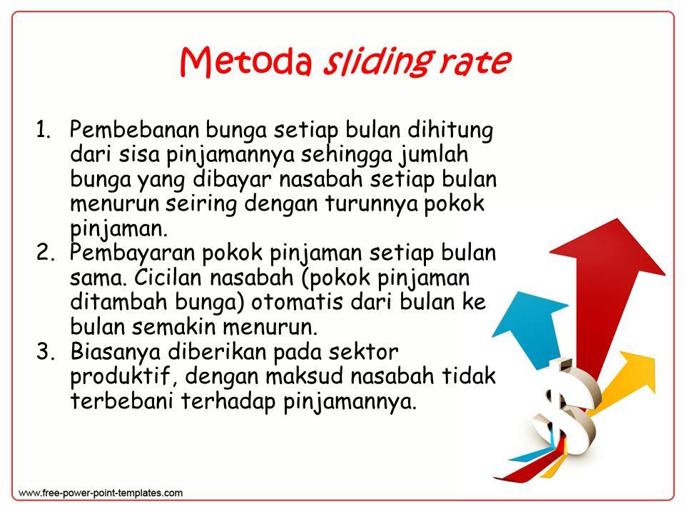 Metoda sliding rate