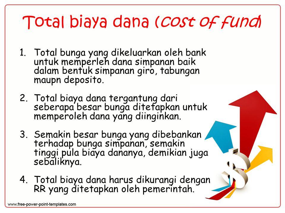 Total biaya dana (cost of fund)