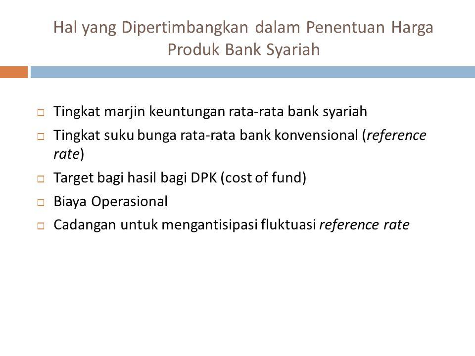 Hal yang Dipertimbangkan dalam Penentuan Harga Produk Bank Syariah