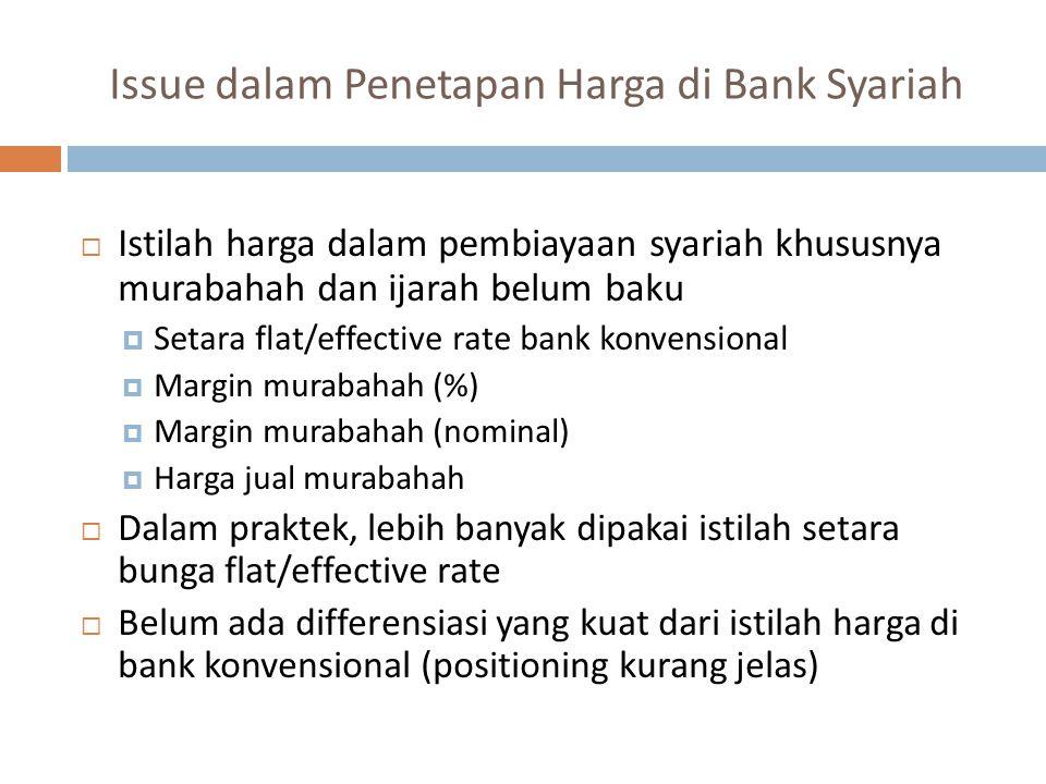 Issue dalam Penetapan Harga di Bank Syariah