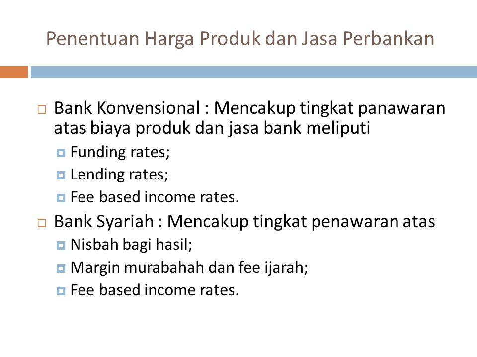 Penentuan Harga Produk dan Jasa Perbankan