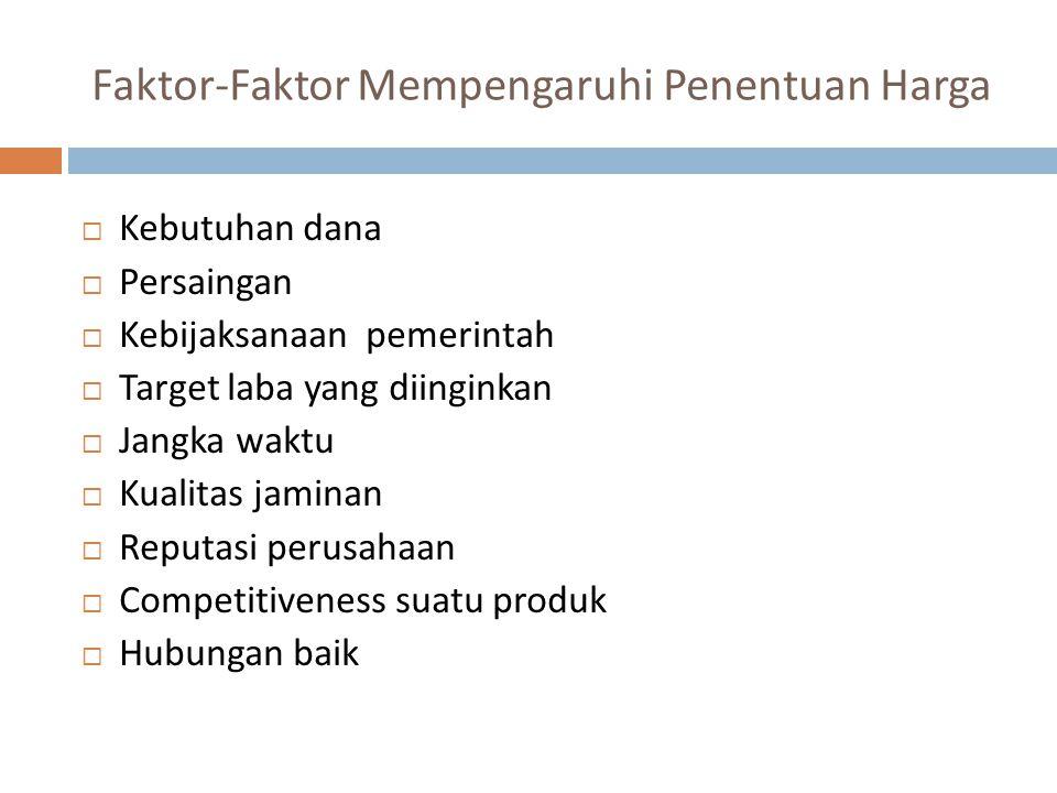 Faktor-Faktor Mempengaruhi Penentuan Harga