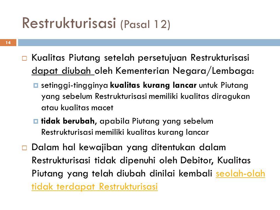 Restrukturisasi (Pasal 12)