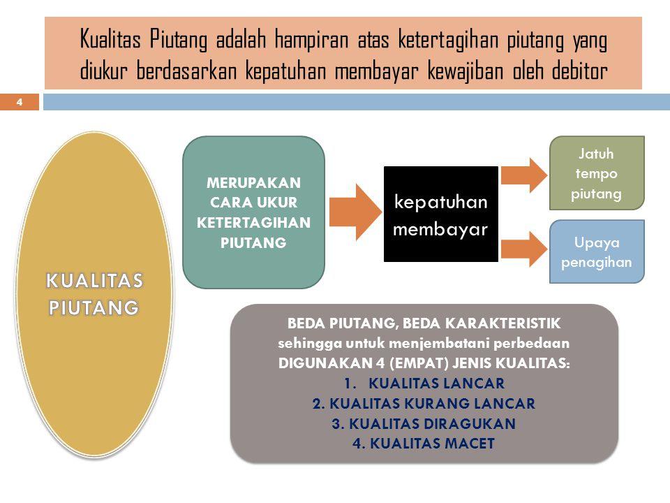 Kualitas Piutang adalah hampiran atas ketertagihan piutang yang diukur berdasarkan kepatuhan membayar kewajiban oleh debitor