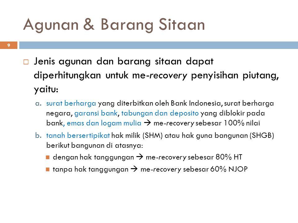 Agunan & Barang Sitaan Jenis agunan dan barang sitaan dapat diperhitungkan untuk me-recovery penyisihan piutang, yaitu: