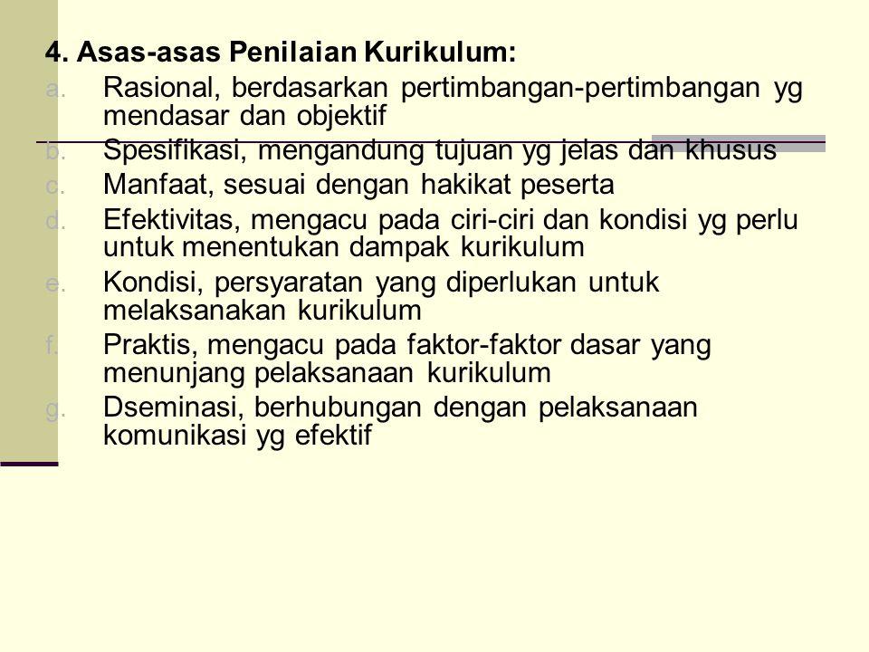 4. Asas-asas Penilaian Kurikulum: