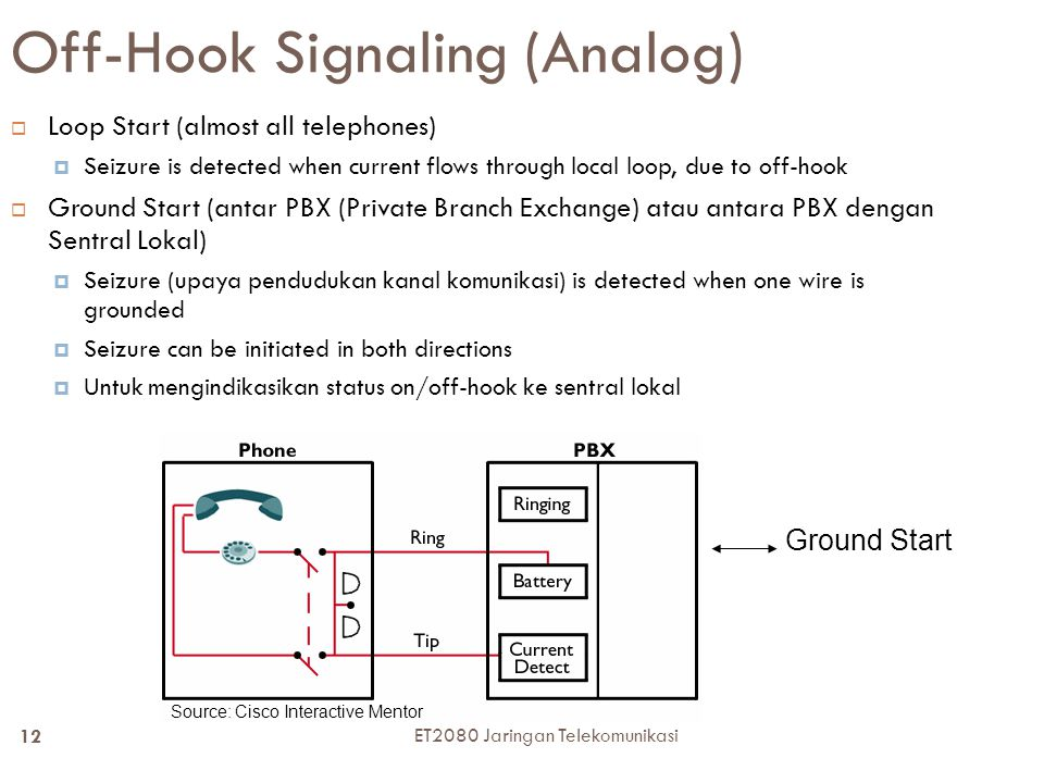 Off-Hook Signaling (Analog)