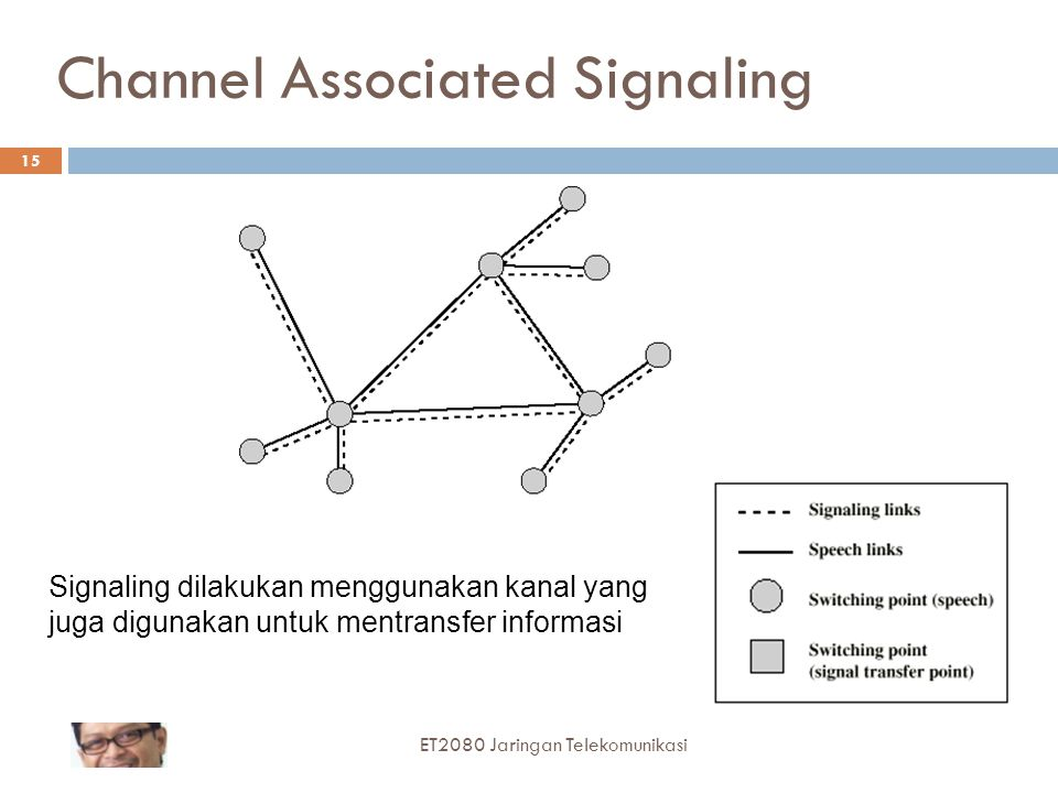 Channel Associated Signaling