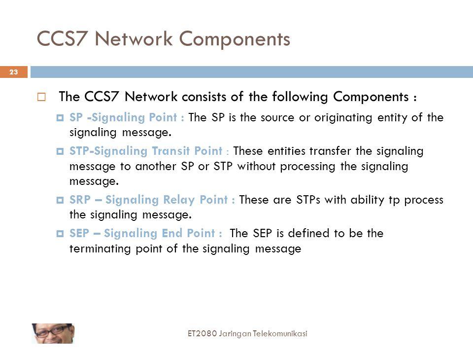 CCS7 Network Components