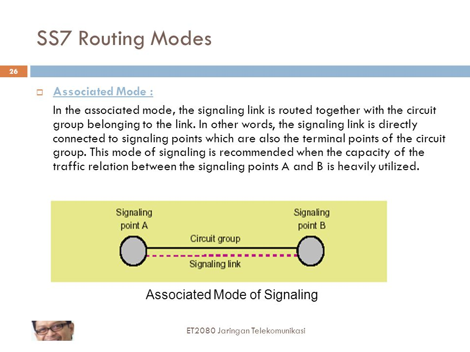 SS7 Routing Modes Associated Mode :