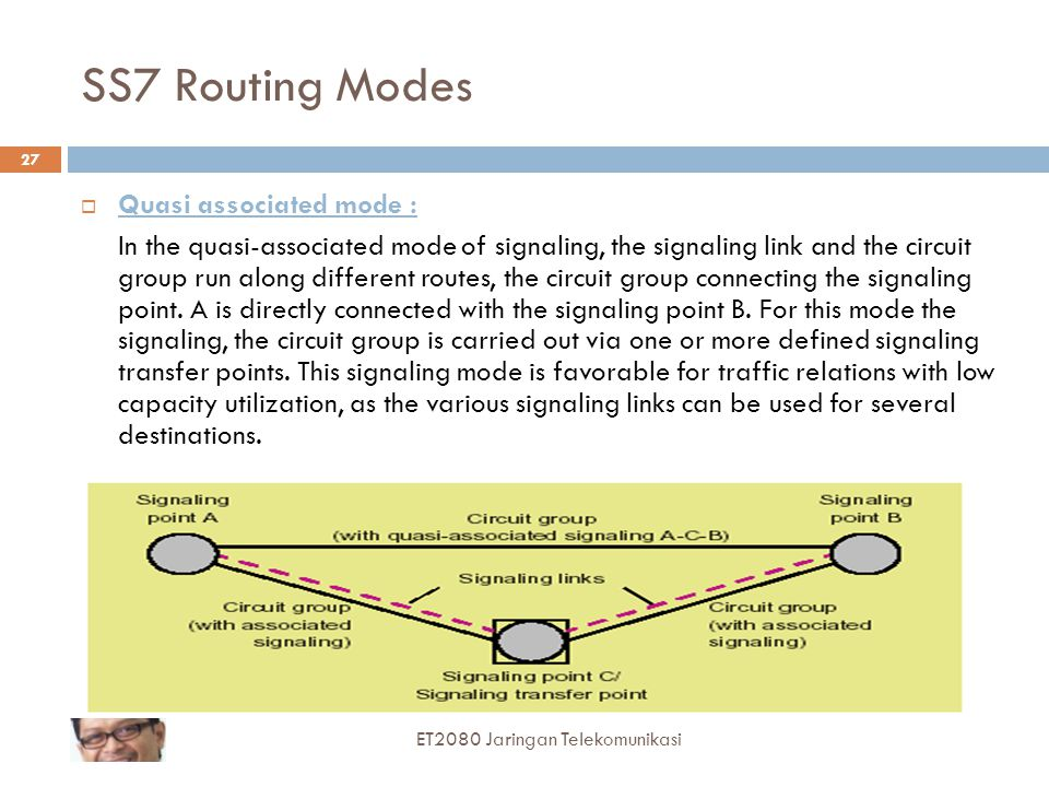 SS7 Routing Modes Quasi associated mode :